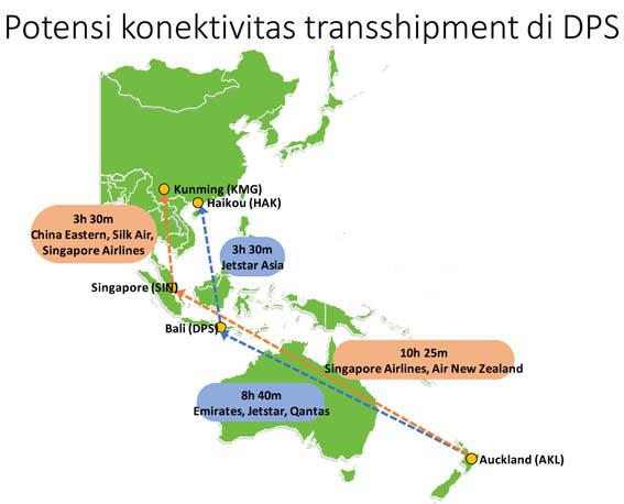 FGD_Master-Plan_Transshipment-DPS-8.jpg#asset:20054