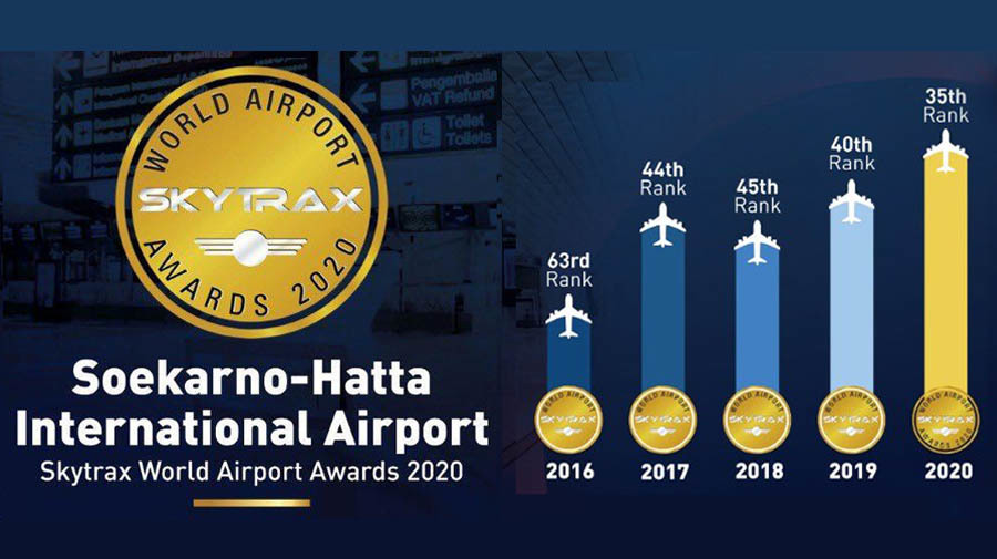 Soekarno-Hatta Becomes More Famed as in The World's Best Airport List Skytrax Version