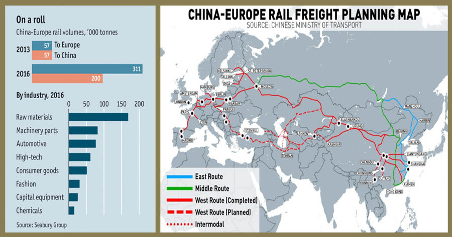 Map Of Europe And China.Indo Cargo Times